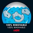 100% Lavable